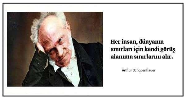 Arthur Schopenhauer Sözleri ve Alıntıları